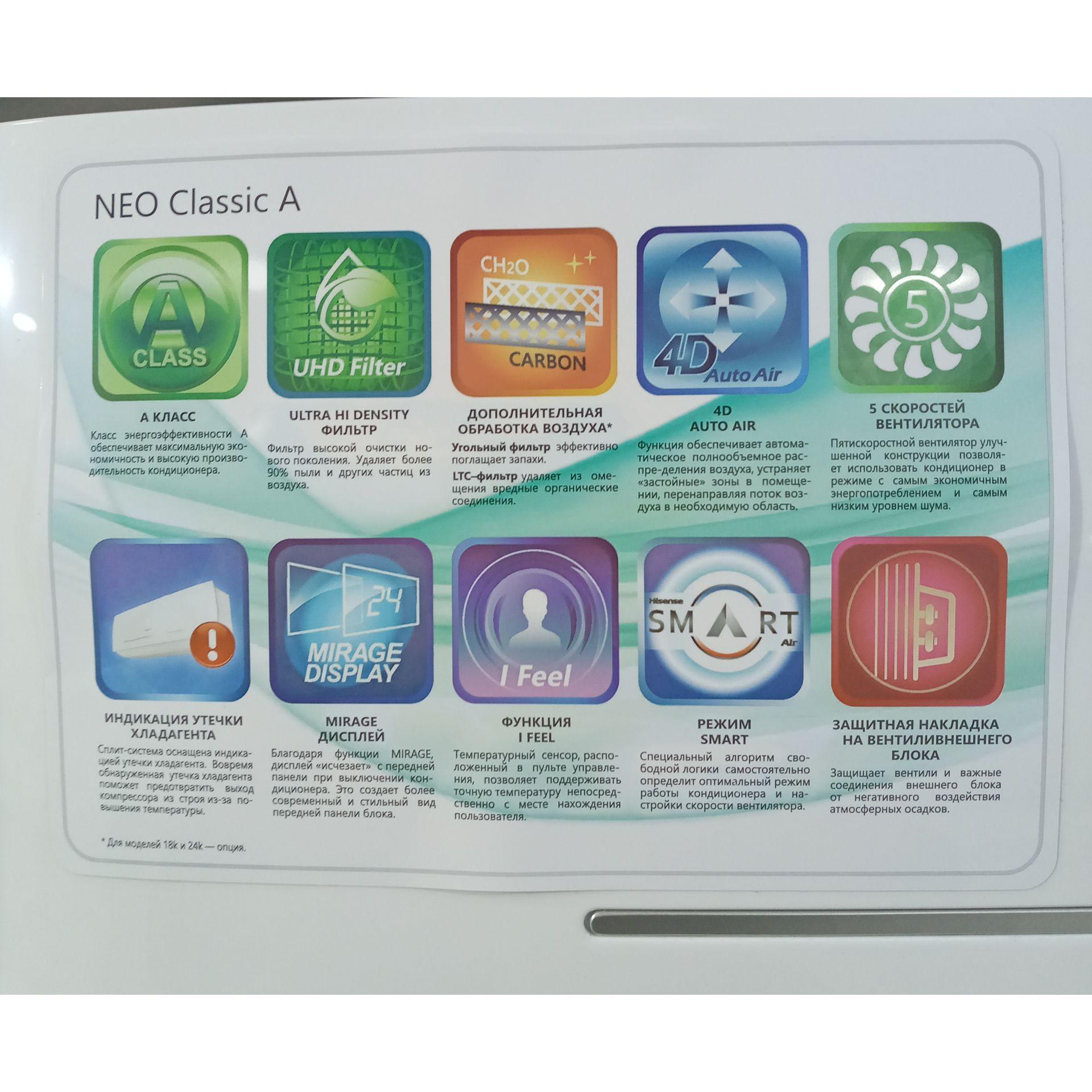 Кондиционер Hisense Neo Classic на 20 квадратов